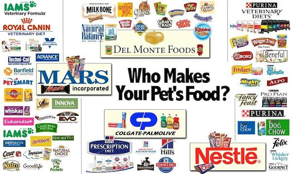Who Is The Company That Makes  Health Dog Foods